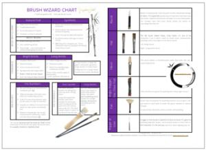 Brush Wizard Art Chart