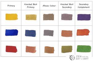 Colour Complement Chart